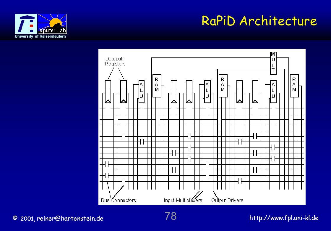 © 2001, reiner@hartenstein.de http://www.fpl.uni-kl.de University of Kaiserslautern 78 RaPiD Architecture
