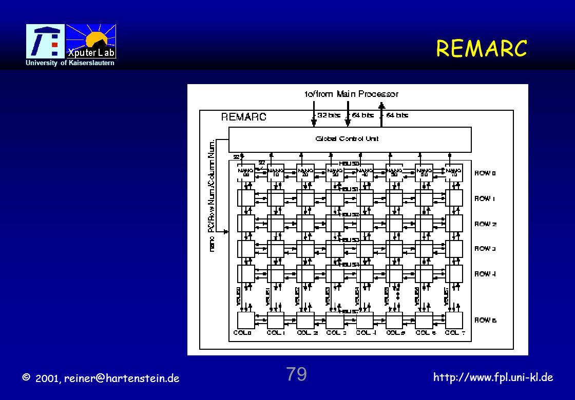 © 2001, reiner@hartenstein.de http://www.fpl.uni-kl.de University of Kaiserslautern 79 REMARC