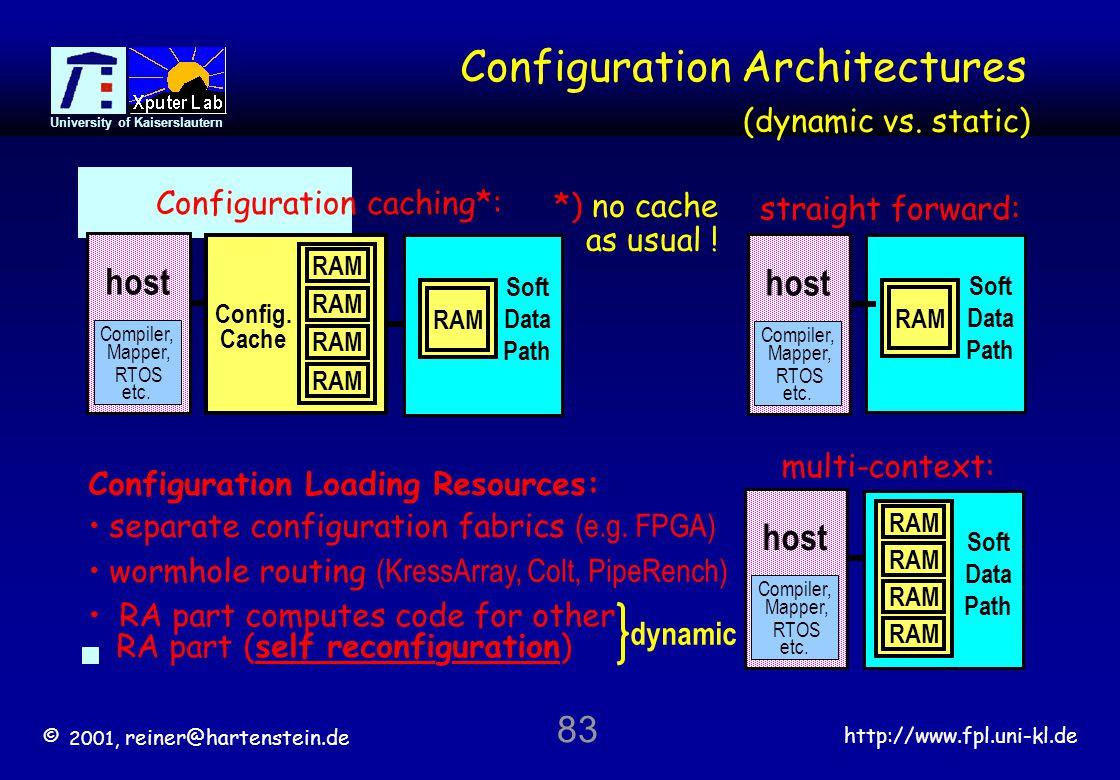 © 2001, reiner@hartenstein.de http://www.fpl.uni-kl.de University of Kaiserslautern 83 Configuration Architectures host Compiler, Mapper, RTOS etc.