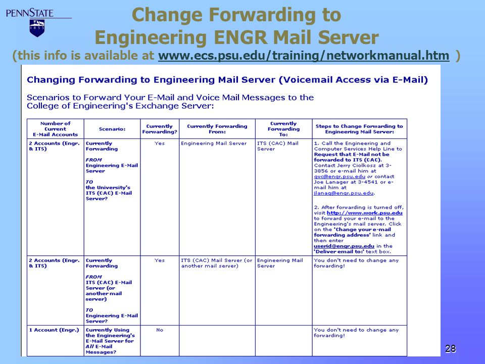 28 Change Forwarding to Engineering ENGR Mail Server (this info is available at www.ecs.psu.edu/training/networkmanual.htm )www.ecs.psu.edu/training/n