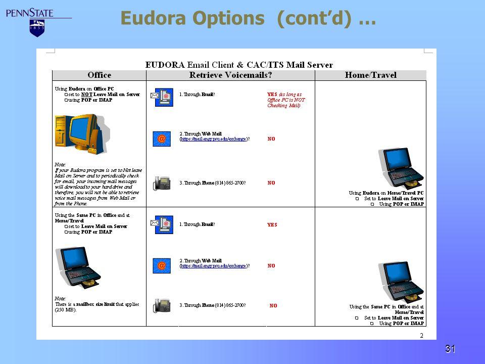 31 Eudora Options (contd) …