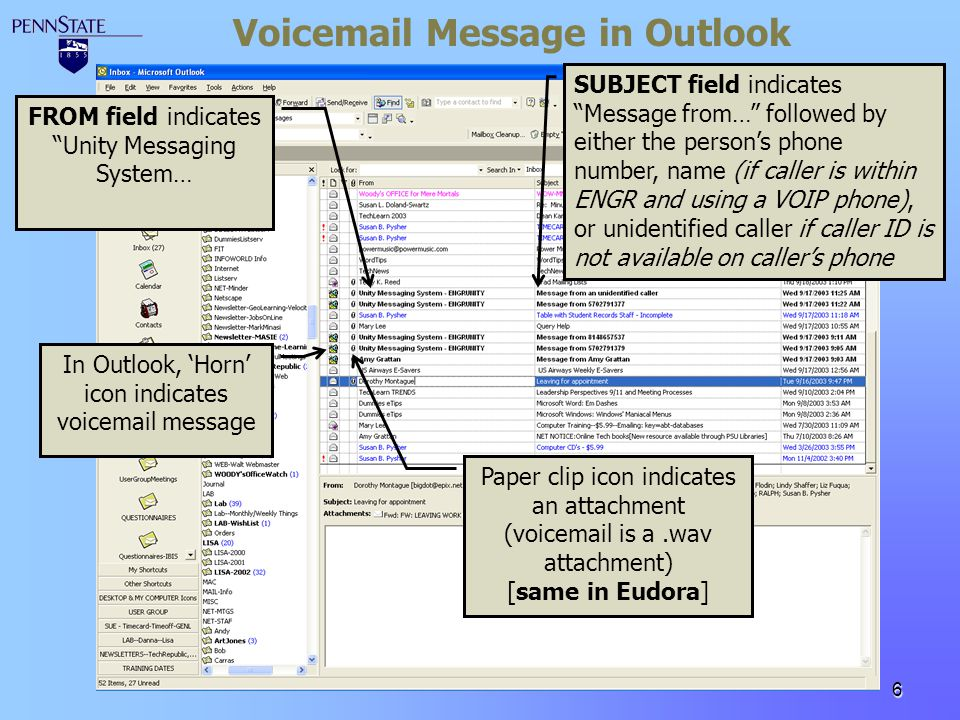 6 Voicemail Message in Outlook In Outlook, Horn icon indicates voicemail message Paper clip icon indicates an attachment (voicemail is a.wav attachmen
