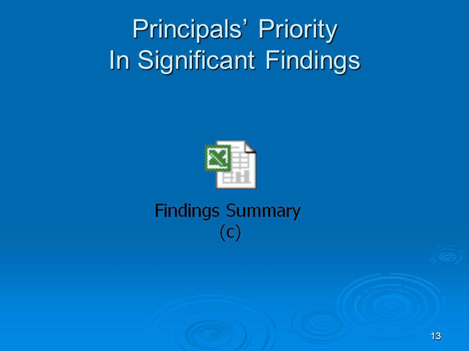 13 Principals Priority In Significant Findings