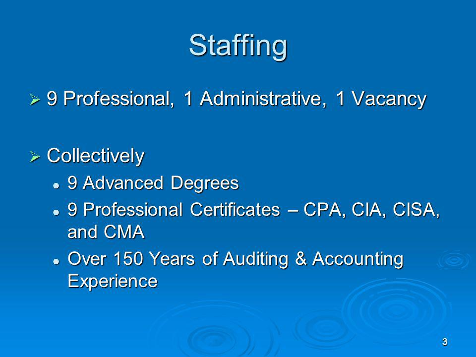 3 Staffing 9 Professional, 1 Administrative, 1 Vacancy 9 Professional, 1 Administrative, 1 Vacancy Collectively Collectively 9 Advanced Degrees 9 Advanced Degrees 9 Professional Certificates – CPA, CIA, CISA, and CMA 9 Professional Certificates – CPA, CIA, CISA, and CMA Over 150 Years of Auditing & Accounting Experience Over 150 Years of Auditing & Accounting Experience