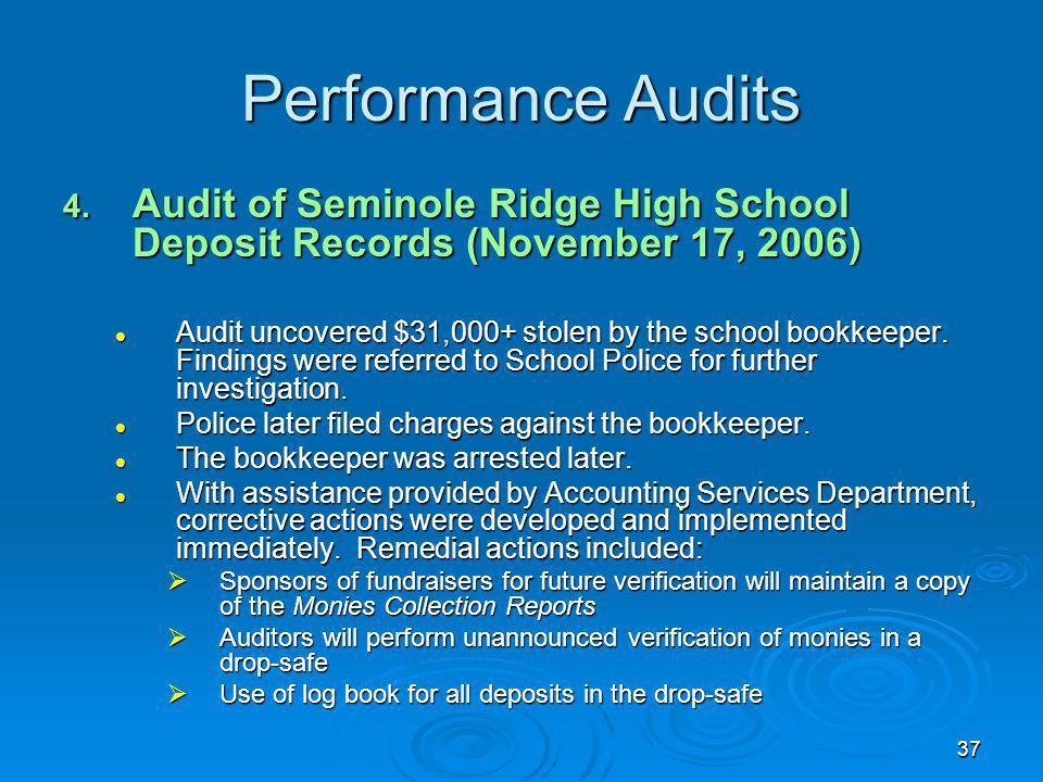 37 Performance Audits 4.