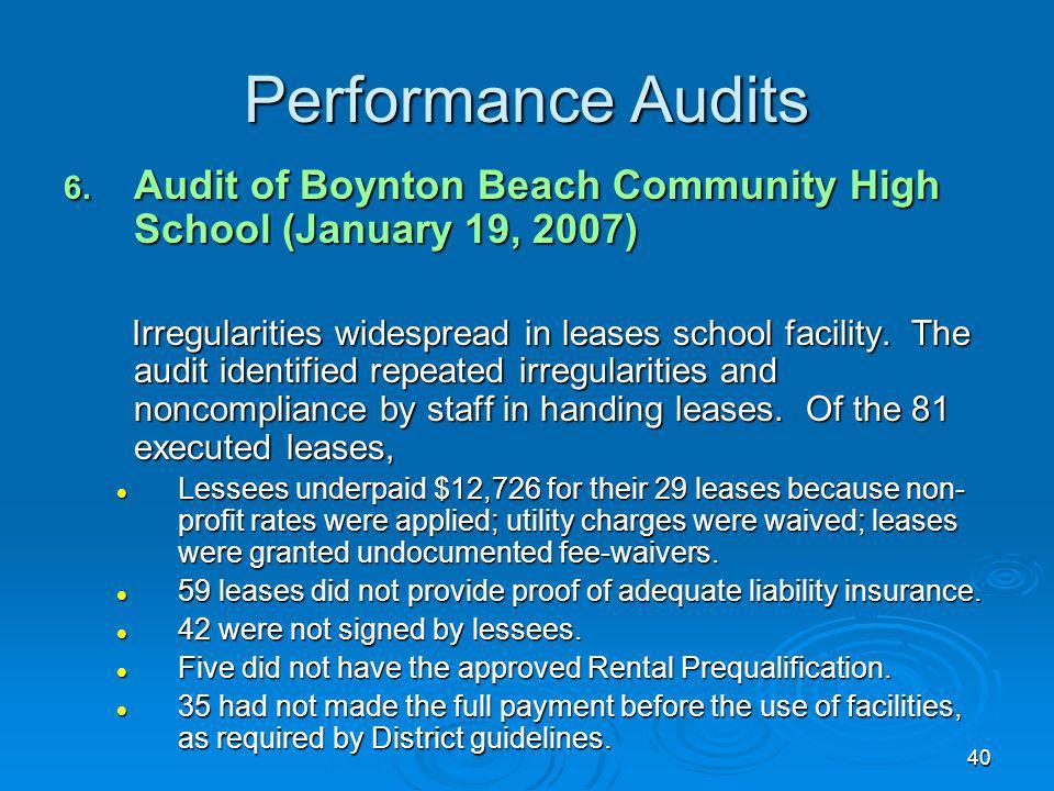 40 Performance Audits 6.