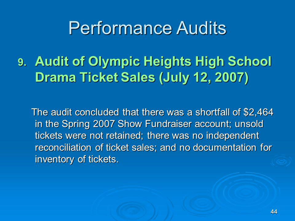 44 Performance Audits 9.