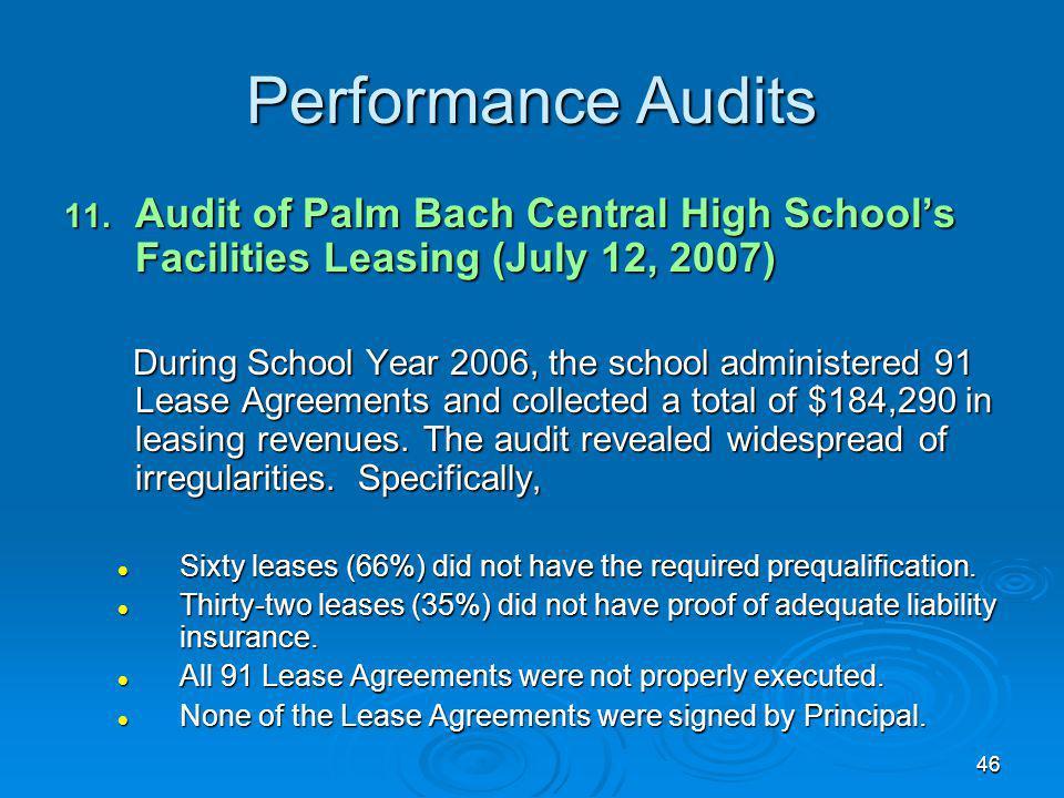 46 Performance Audits 11.