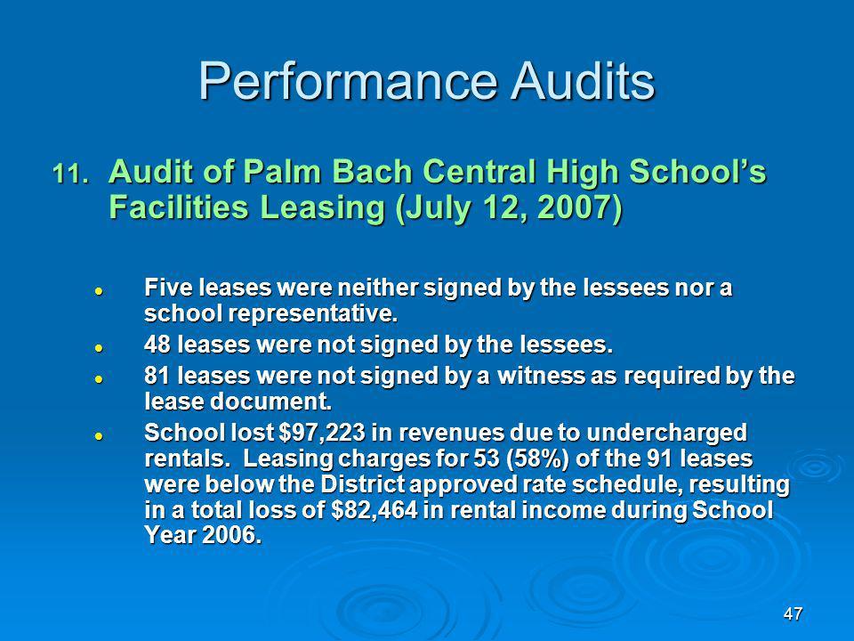 47 Performance Audits 11.
