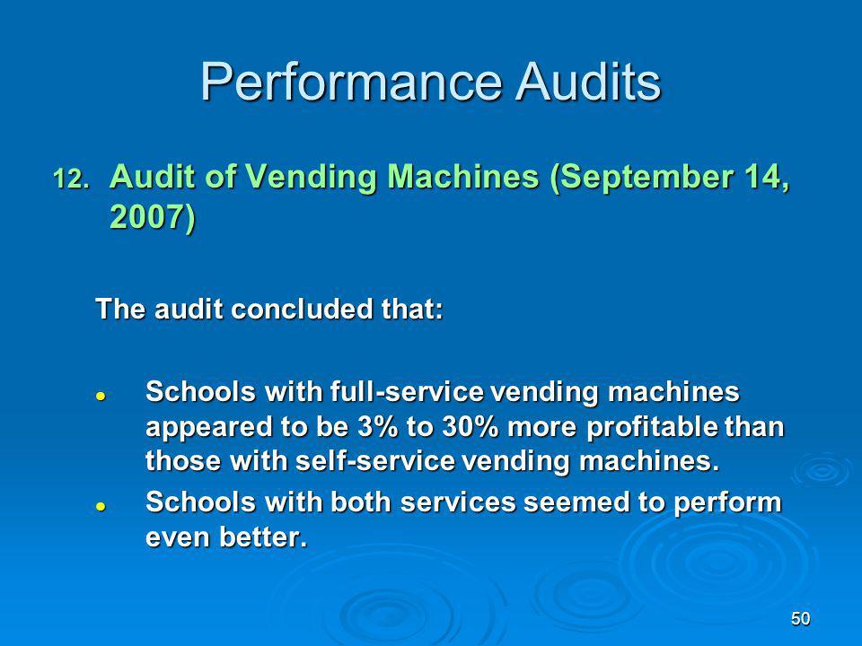 50 Performance Audits 12.