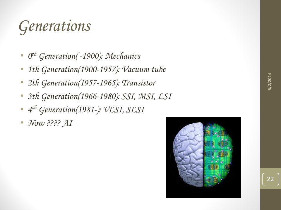Generations 0 th Generation( -1900): Mechanics 1th Generation(1900-1957): Vacuum tube 2th Generation(1957-1965): Transistor 3th Generation(1966-1980):