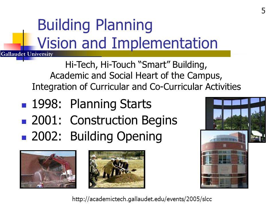 26 http://academictech.gallaudet.edu/events/2005/slcc Classroom Equipment Storage