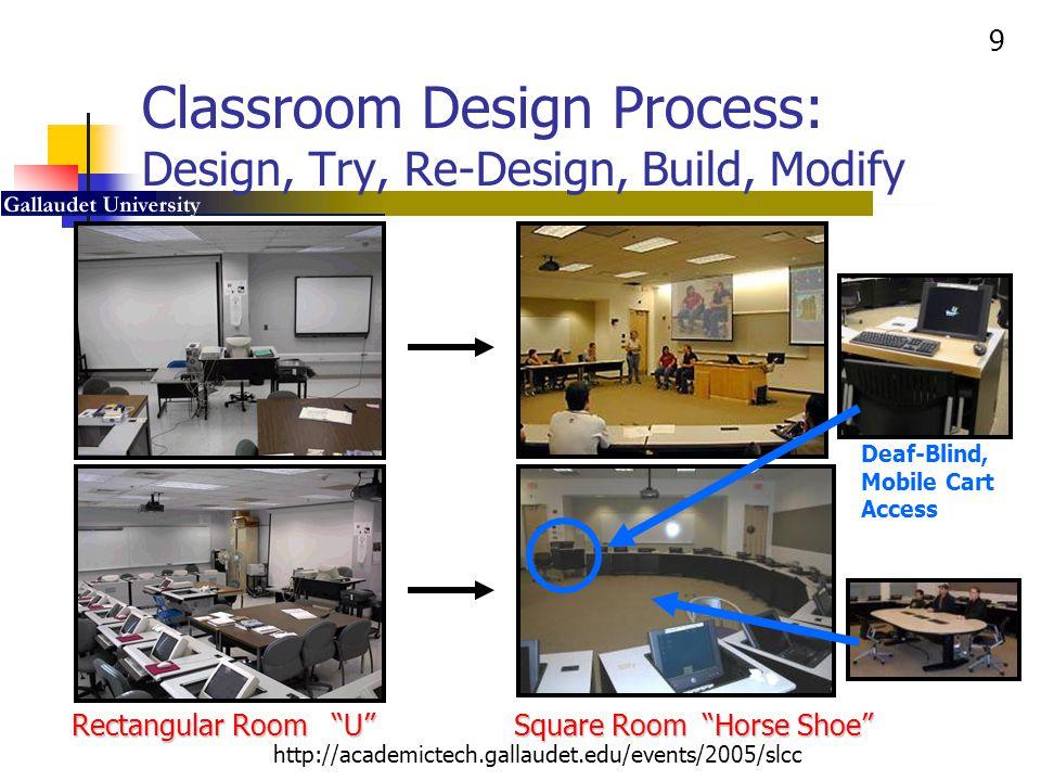 30 http://academictech.gallaudet.edu/events/2005/slcc Alternative e-Classrooms Arrangements