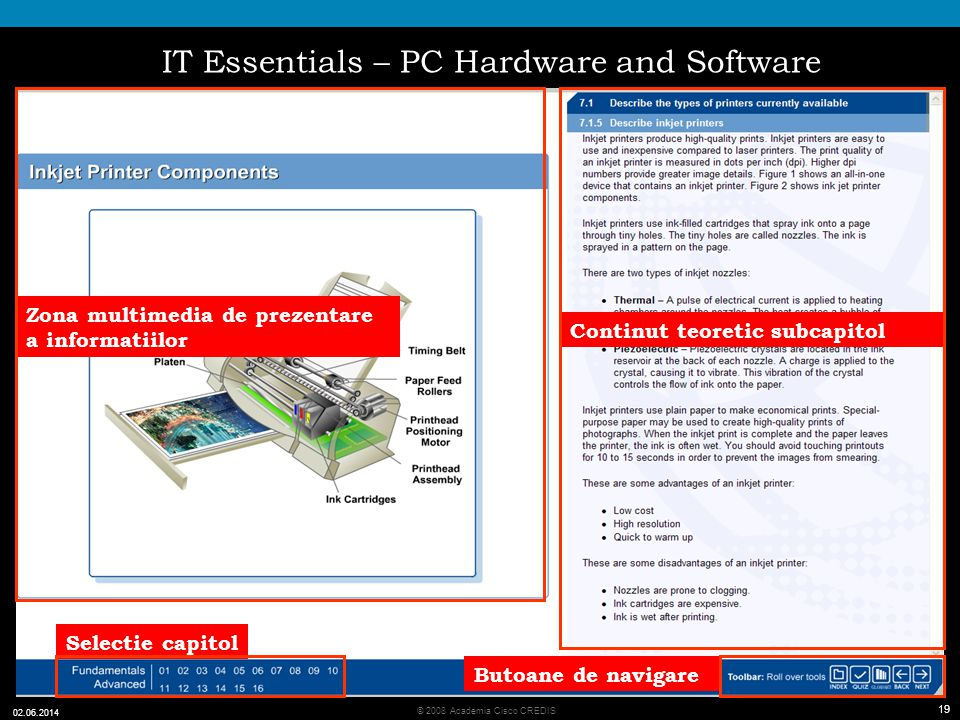 19 © 2008 Academia Cisco CREDIS 02.06.2014 19 IT Essentials – PC Hardware and Software Continut teoretic subcapitol Zona multimedia de prezentare a informatiilor Butoane de navigare Selectie capitol