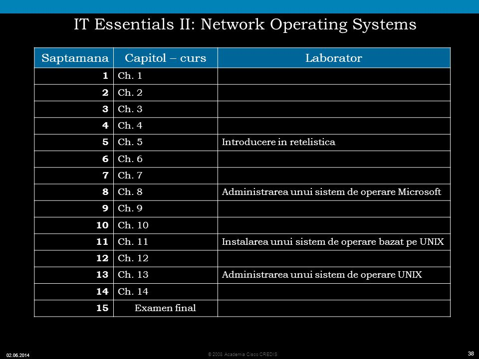 38 © 2008 Academia Cisco CREDIS 02.06.2014 38 IT Essentials II: Network Operating Systems SaptamanaCapitol – cursLaborator 1 Ch.