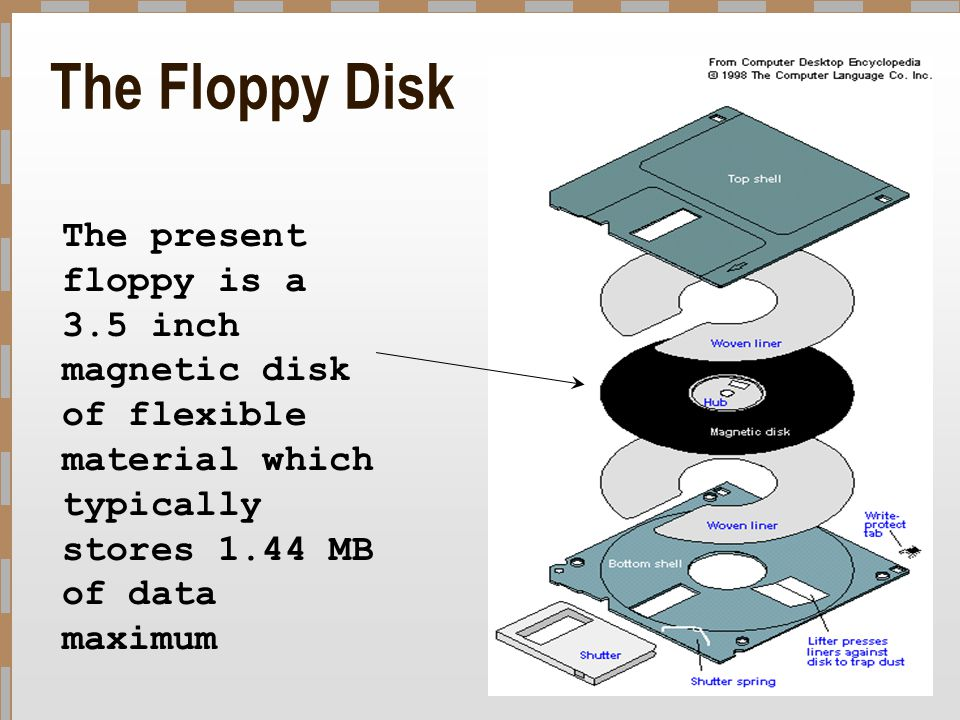 The Floppy Disk The present floppy is a 3.5 inch magnetic disk of flexible material which typically stores 1.44 MB of data maximum