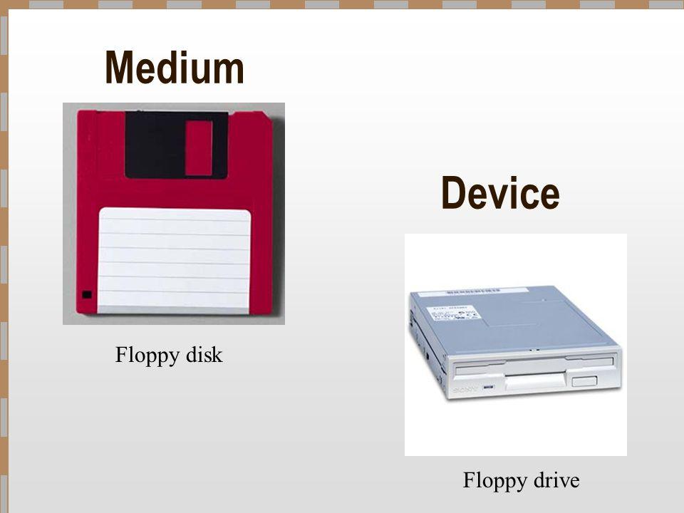 The Zip Disk Zip disks require a zip drive.