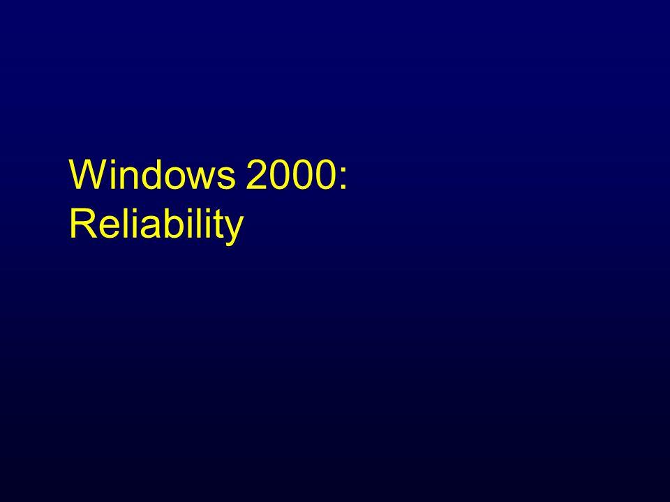 Windows 2000: Reliability