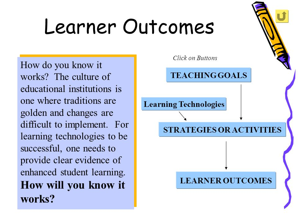Learner Outcomes How do you know it works? The culture of educational institutions is one where traditions are golden and changes are difficult to imp