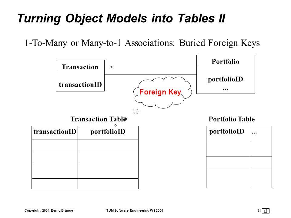 Copyright 2004 Bernd Brügge TUM Software Engineering WS 2004 31 Turning Object Models into Tables II Transaction transactionID Portfolio portfolioID..