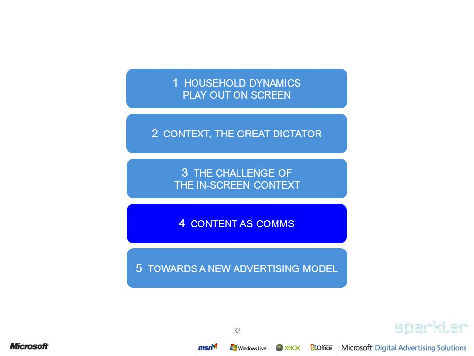 33 1 HOUSEHOLD DYNAMICS PLAY OUT ON SCREEN 3 THE CHALLENGE OF THE IN-SCREEN CONTEXT 4 CONTENT AS COMMS 5 TOWARDS A NEW ADVERTISING MODEL 2 CONTEXT, THE GREAT DICTATOR