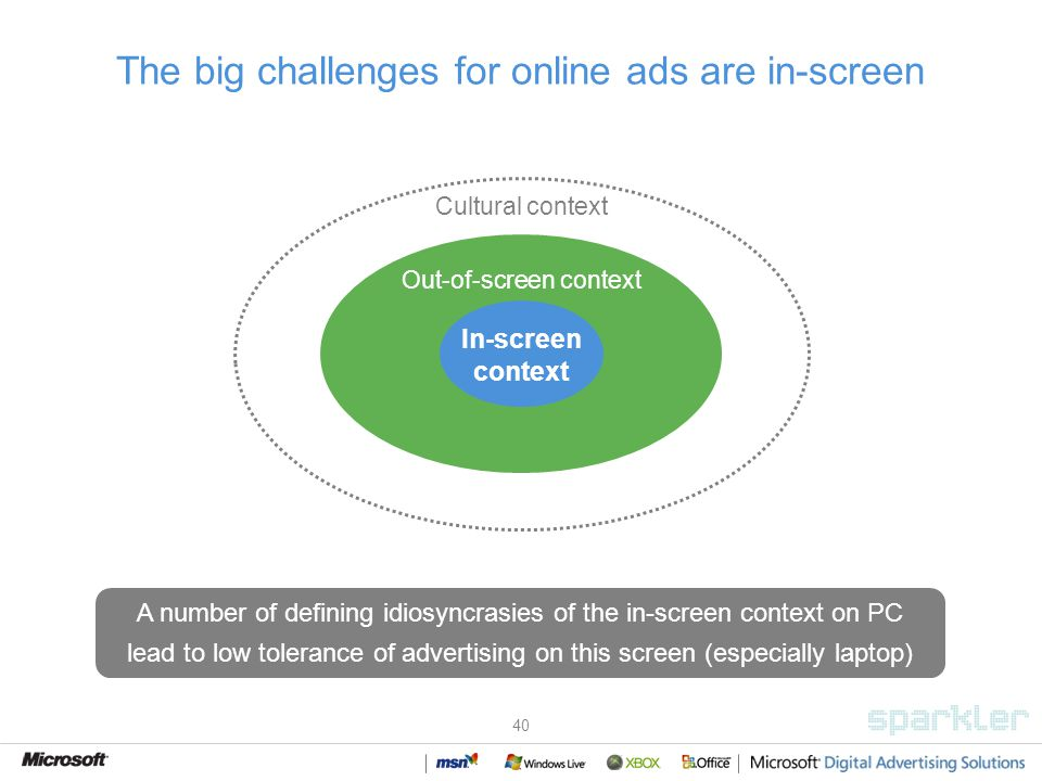 40 Cultural context Out-of-screen context The big challenges for online ads are in-screen In-screen context A number of defining idiosyncrasies of the in-screen context on PC lead to low tolerance of advertising on this screen (especially laptop)