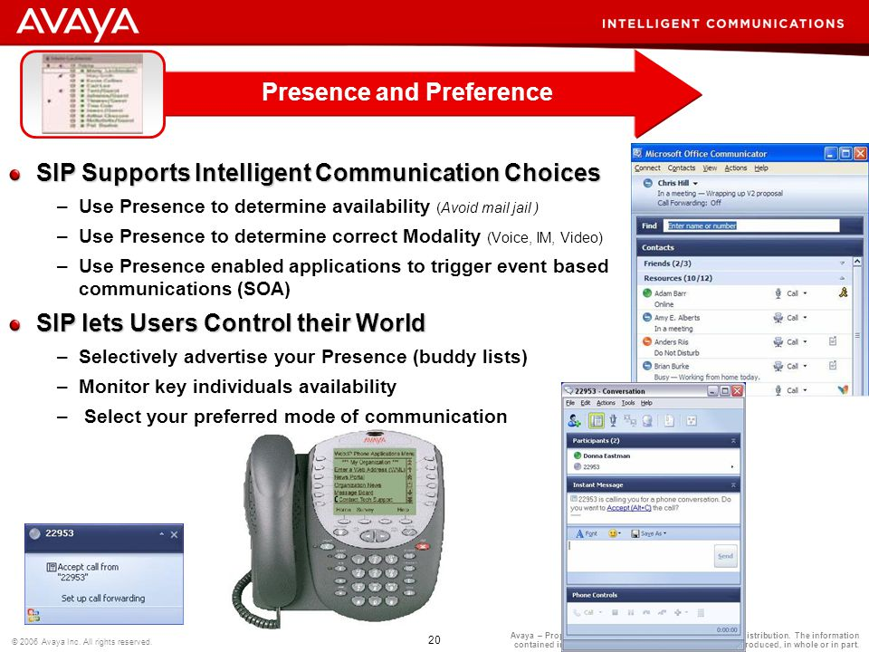19 © 2007 Avaya Inc. All rights reserved. SIP Promotes Interoperability –IETF SIP,SIPPING, and SIMPLE specifications provide the foundation for intero