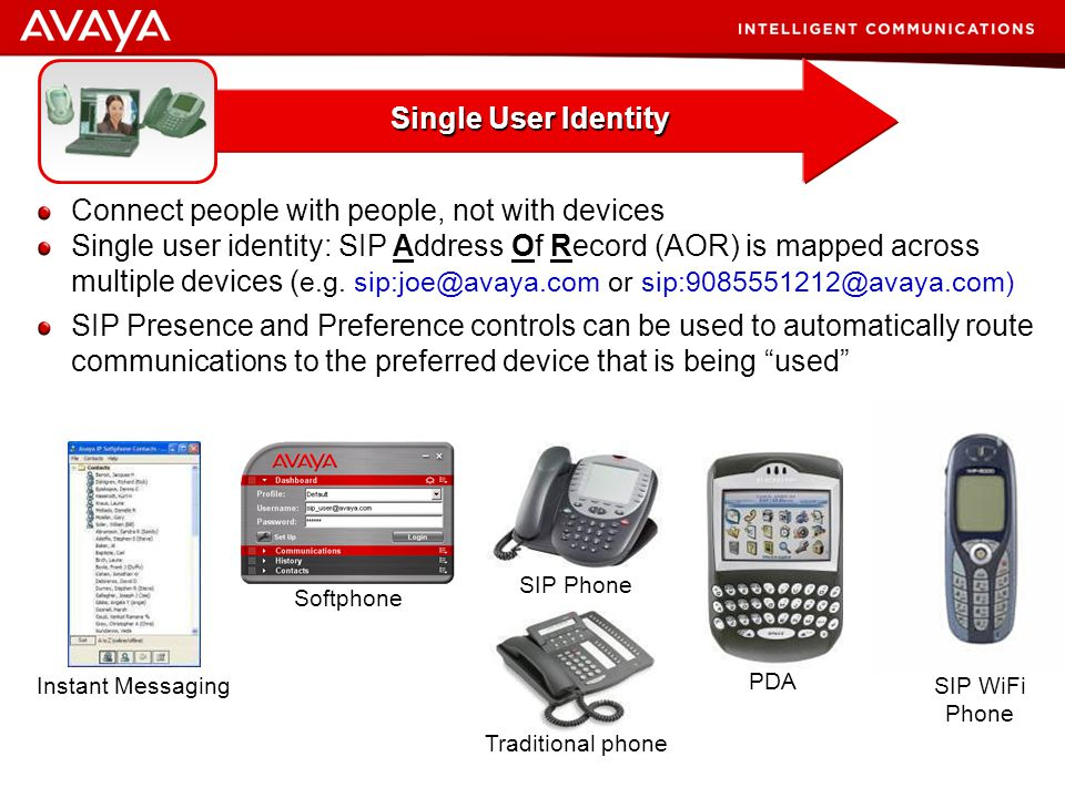 22 © 2007 Avaya Inc. All rights reserved. SIP Natively Supports Multimedia Sessions –Single network for voice & video –Unified global dial plan for vo