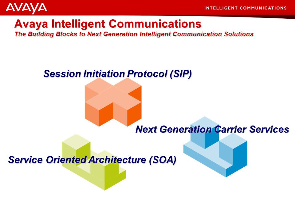 6 © 2007 Avaya Inc. All rights reserved. What does Intelligent Communications Look Like? Email Instant Messaging Voice Messaging Unified Communication