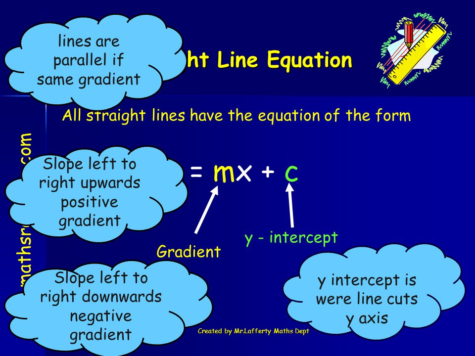 2-Jun-14Created by Mr.Lafferty Maths Dept All straight lines have the equation of the form y = mx + c Gradient y - intercept www.mathsrevision.com Straight Line Equation lines are parallel if same gradient y intercept is were line cuts y axis Slope left to right upwards positive gradient Slope left to right downwards negative gradient