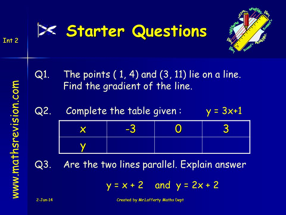 2-Jun-14Created by Mr.Lafferty Maths Dept Starter Questions www.mathsrevision.com Q1.The points ( 1, 4) and (3, 11) lie on a line.