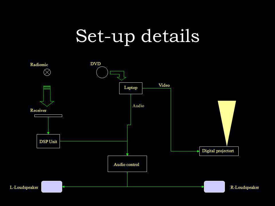 Set-up details Video Audio DVD Laptop Radiomic Receiver DSP Unit Digital projectort Audio control R-LoudspeakerL-Loudspeaker