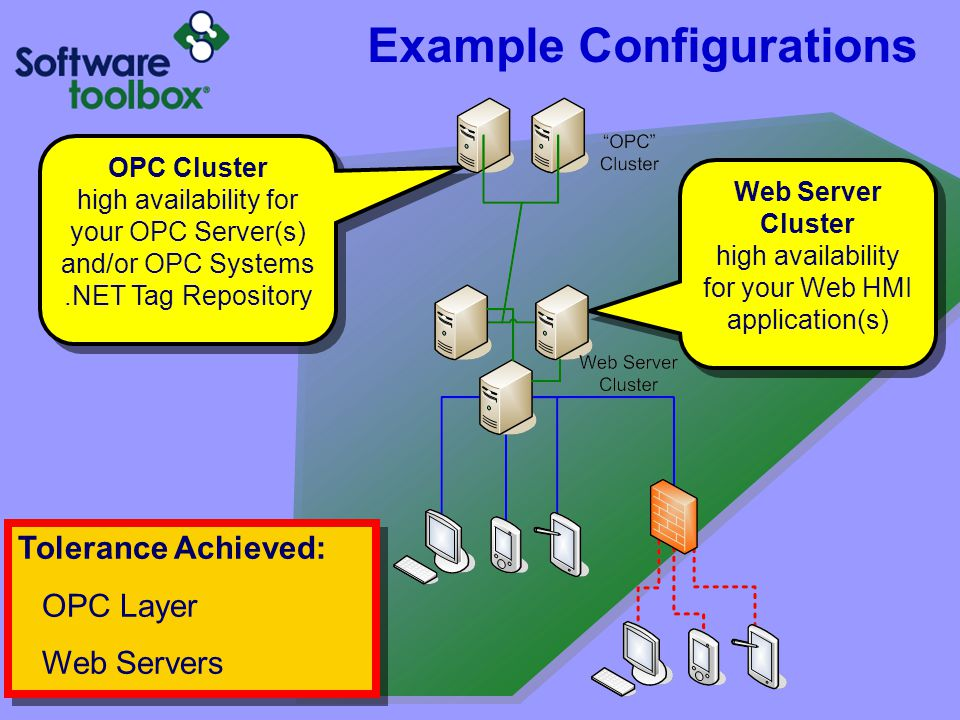 OPC Cluster high availability for your OPC Server(s) and/or OPC Systems.NET Tag Repository Web Server Cluster high availability for your Web HMI appli