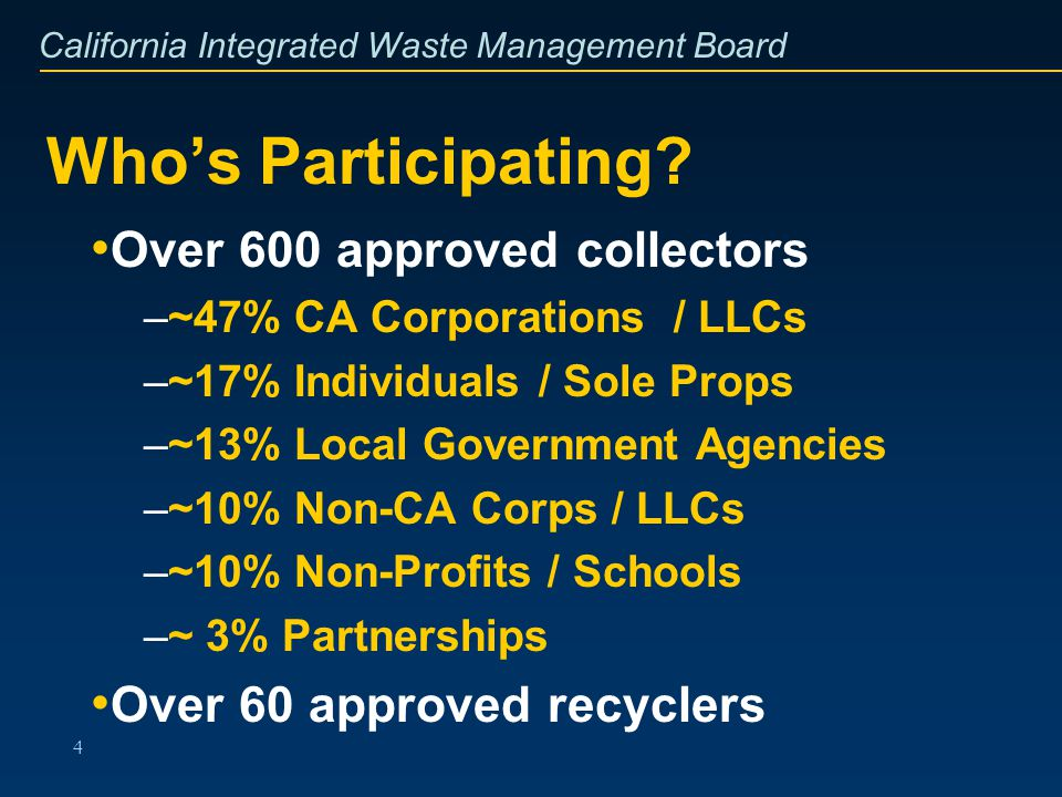 California Integrated Waste Management Board 5 Program Revenue $41 million in FY 2004/05 $78 million in FY 2005/06 $78 million projected for FY 2006/07 $83 million projected for FY 2007/08 (Projected program revenue derived from Governors proposed budget for FY 2007/08)