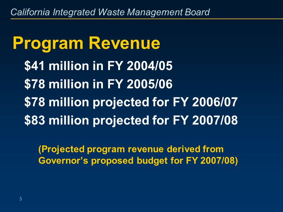 California Integrated Waste Management Board 6 Program Volumes & Payments FY 2004/05 –$11.4 million claimed (~24 million lbs) –$10.1 million paid FY 2005/06 –$45.9 million claimed (~95 million lbs) –$44.8 million paid FY 2006/07 (projected) –>$68 million claimed (>140 million lbs)