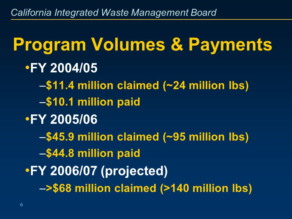California Integrated Waste Management Board 7