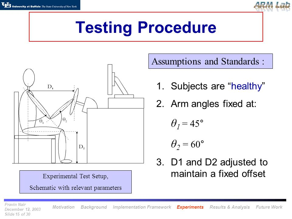 Pravin Nair December 12, 2003 Slide 15 of 30 Testing Procedure 1. Subjects are healthy 2. Arm angles fixed at: θ 1 = 45° θ 2 = 60° 3. D1 and D2 adjust