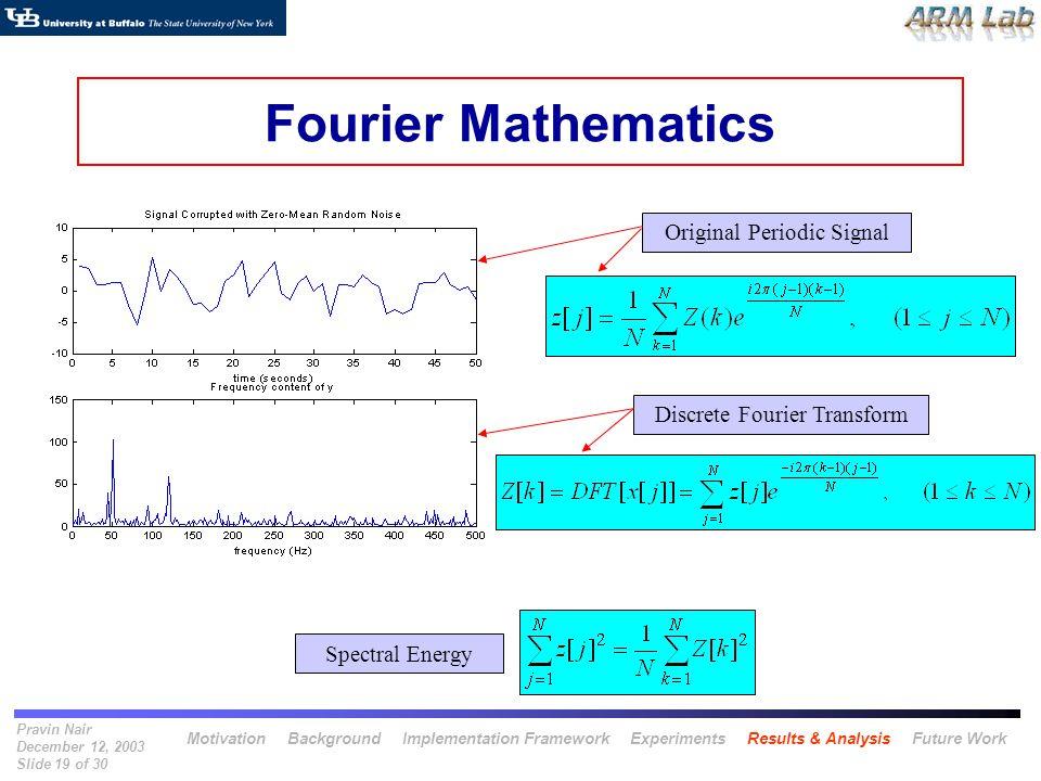 Pravin Nair December 12, 2003 Slide 19 of 30 Fourier Mathematics Original Periodic Signal Discrete Fourier Transform Spectral Energy Motivation Backgr