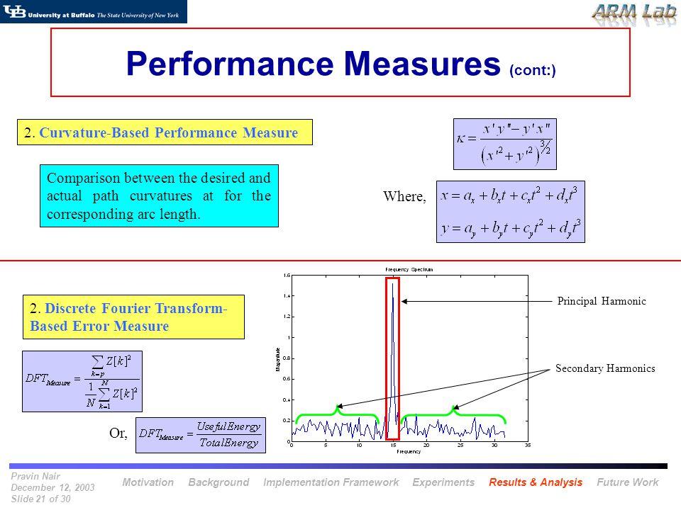 Pravin Nair December 12, 2003 Slide 21 of 30 Principal Harmonic Secondary Harmonics Performance Measures (cont:) 2. Curvature-Based Performance Measur