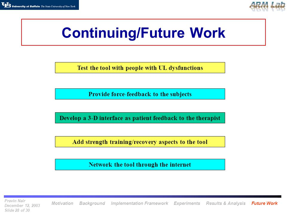 Pravin Nair December 12, 2003 Slide 28 of 30 Continuing/Future Work Test the tool with people with UL dysfunctions Provide force-feedback to the subje
