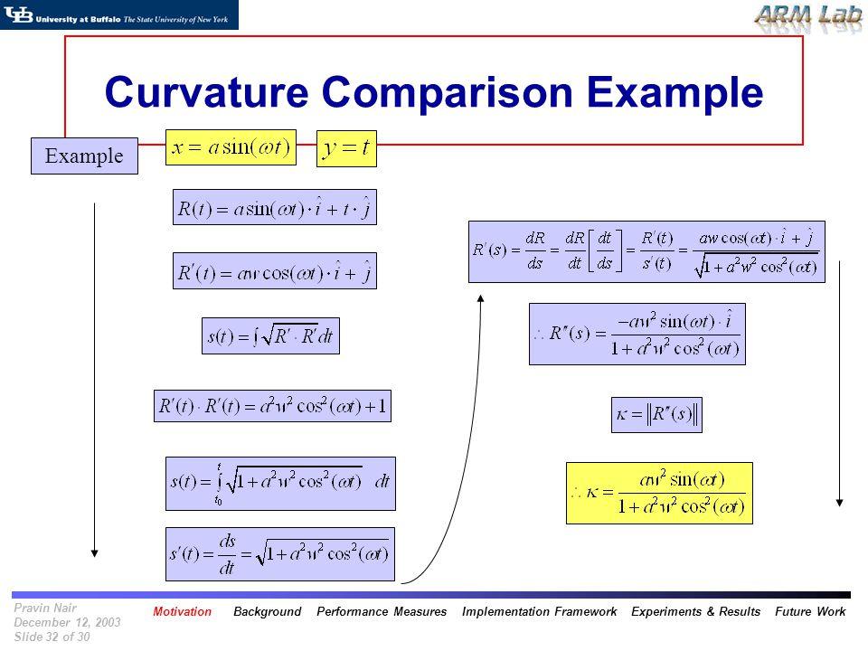 Pravin Nair December 12, 2003 Slide 32 of 30 Curvature Comparison Example Example Motivation Background Performance Measures Implementation Framework