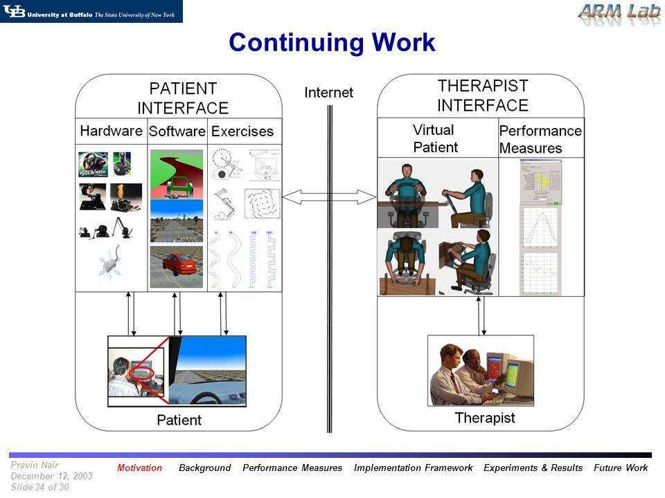 Pravin Nair December 12, 2003 Slide 34 of 30 Continuing Work Motivation Background Performance Measures Implementation Framework Experiments & Results