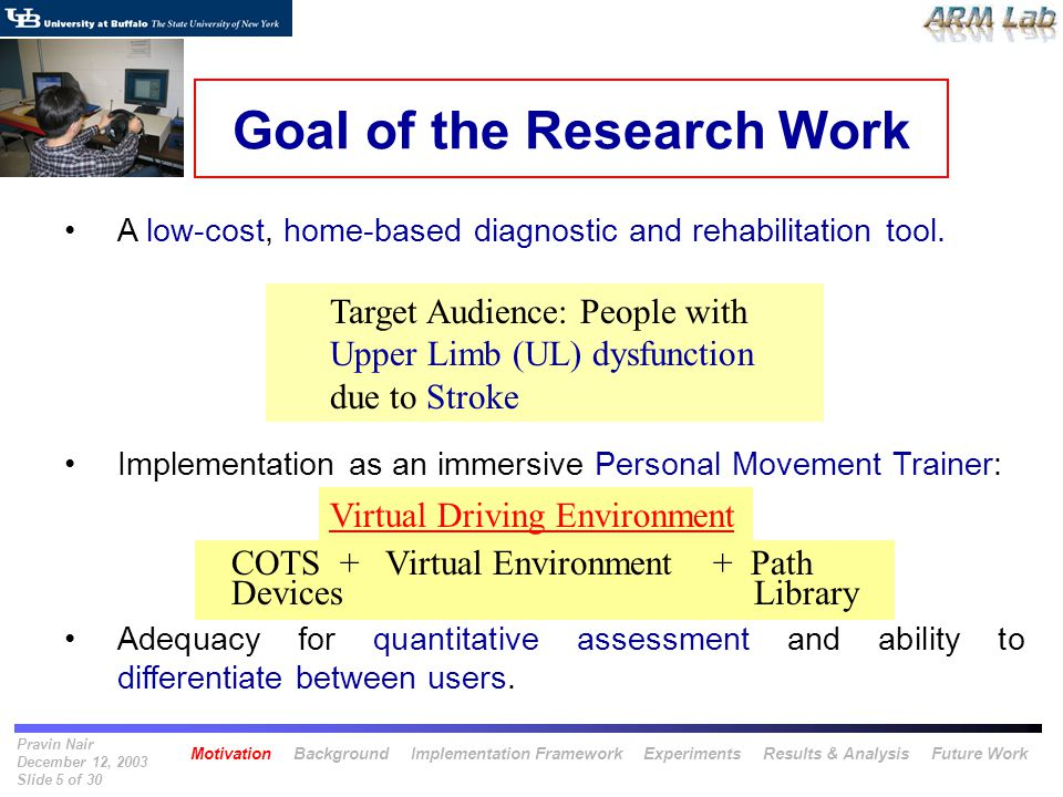 Pravin Nair December 12, 2003 Slide 5 of 30 Goal of the Research Work A low-cost, home-based diagnostic and rehabilitation tool.
