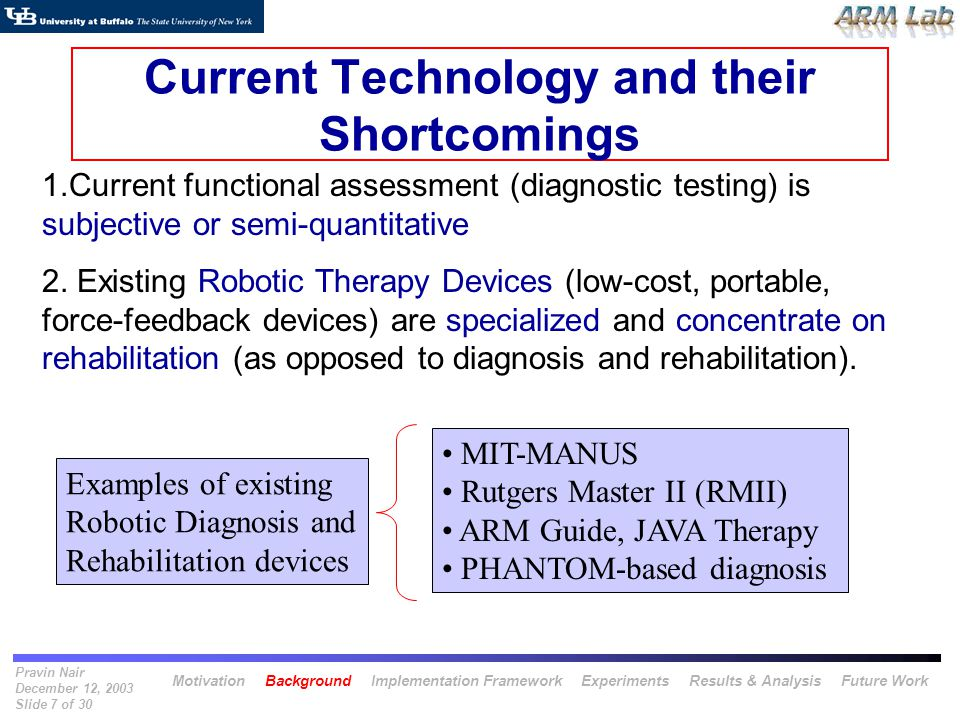 Pravin Nair December 12, 2003 Slide 7 of 30 Current Technology and their Shortcomings 1.Current functional assessment (diagnostic testing) is subjective or semi-quantitative 2.