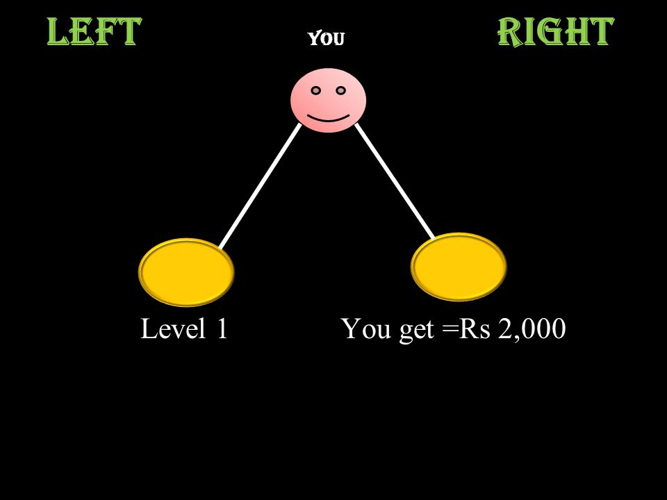 Left you Right Level 1You get =Rs 2,000 YOU