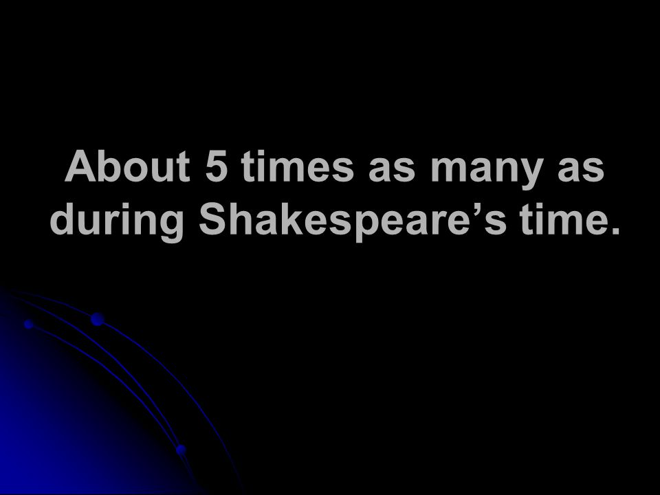 About 5 times as many as during Shakespeares time.