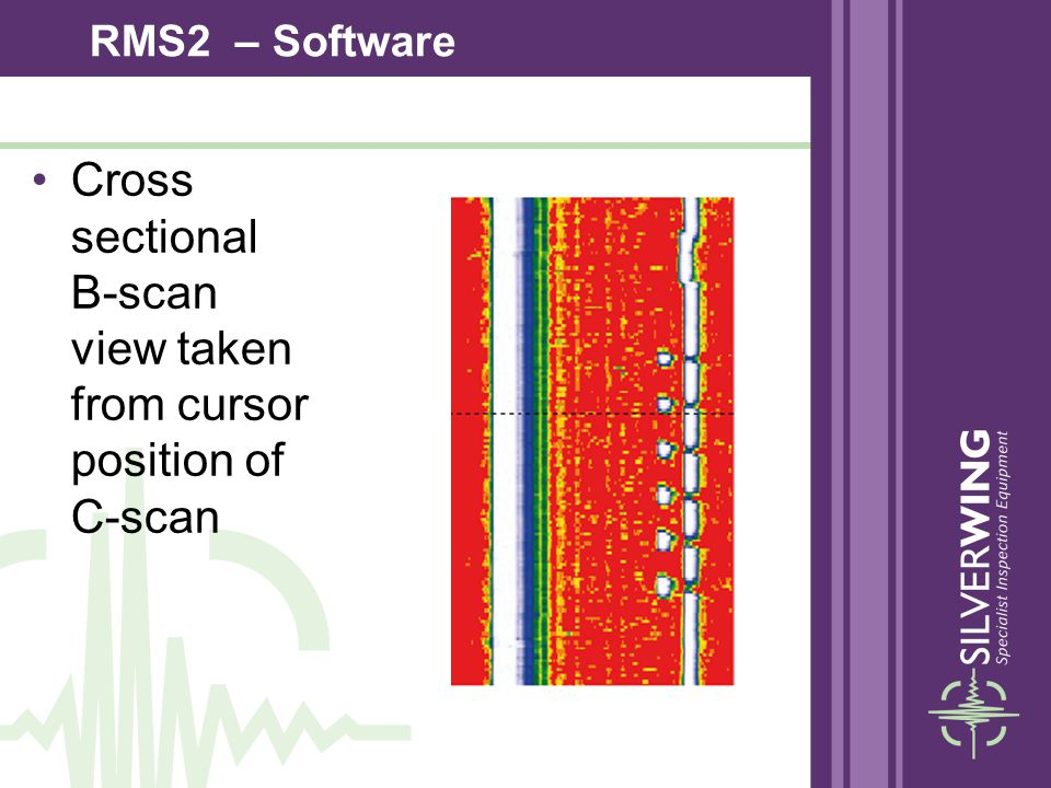 Cross sectional B-scan view taken from cursor position of C-scan RMS2 – Software