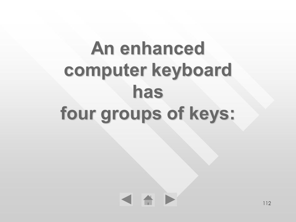 112 An enhanced computer keyboard has four groups of keys: