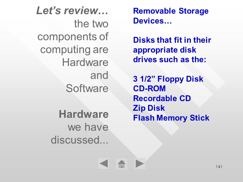 141 Removable Storage Devices… Disks that fit in their appropriate disk drives such as the: 3 1/2 Floppy Disk CD-ROM Recordable CD Zip Disk Flash Memo