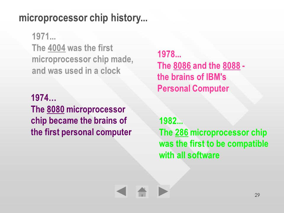 29 1974… The 8080 microprocessor chip became the brains of the first personal computer 1982... The 286 microprocessor chip was the first to be compati